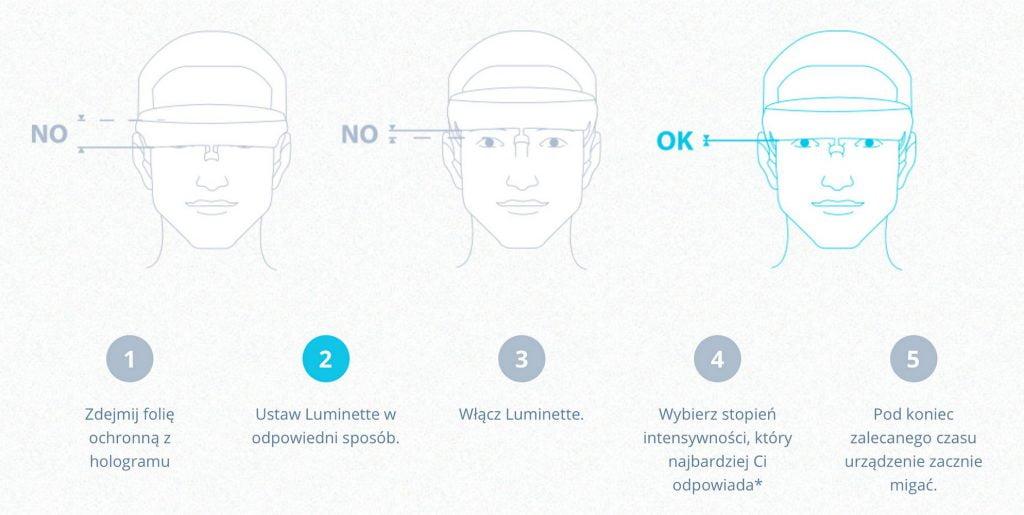 Jak stosować okulary Luminette